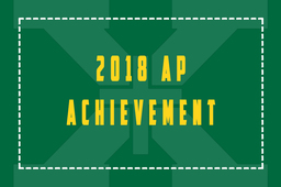 Advanced Placement Exam Results